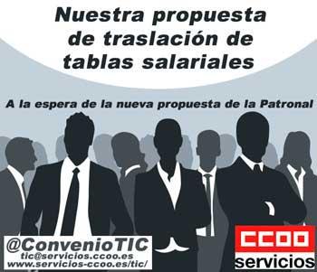 Convenio TIC Tablas Salariales
